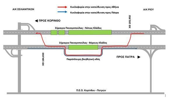 Temporary Traffic Arrangements in Panagopoula Tunnels
